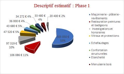graph-phase1